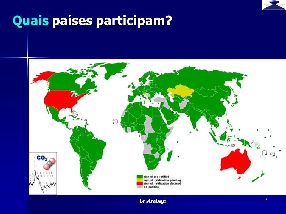 Quais países participam