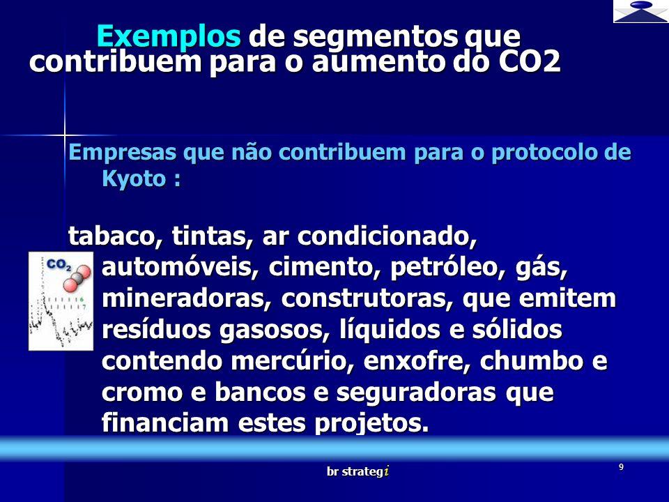 Exemplos de segmentos que contribuem para o aumento do CO2