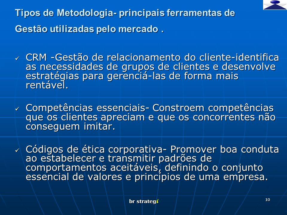Tipos de Metodologia- principais ferramentas de Gestão utilizadas pelo mercado .