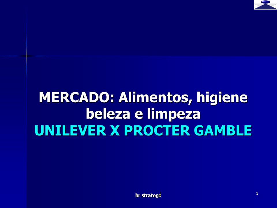 MERCADO: Alimentos, higiene beleza e limpeza UNILEVER X PROCTER GAMBLE