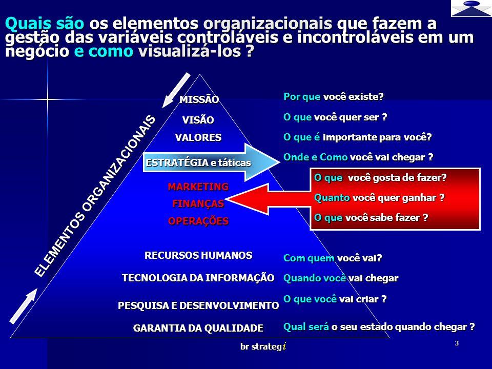 TECNOLOGIA DA INFORMAÇÃO PESQUISA E DESENVOLVIMENTO