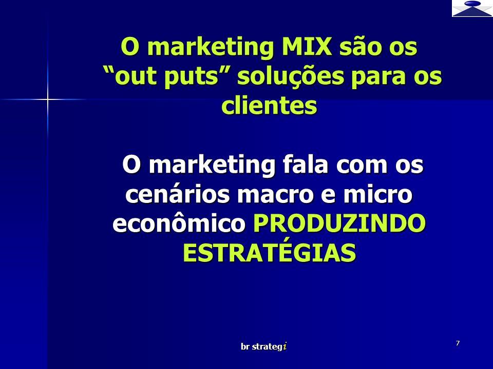 O marketing MIX são os out puts soluções para os clientes O marketing fala com os cenários macro e micro econômico PRODUZINDO ESTRATÉGIAS