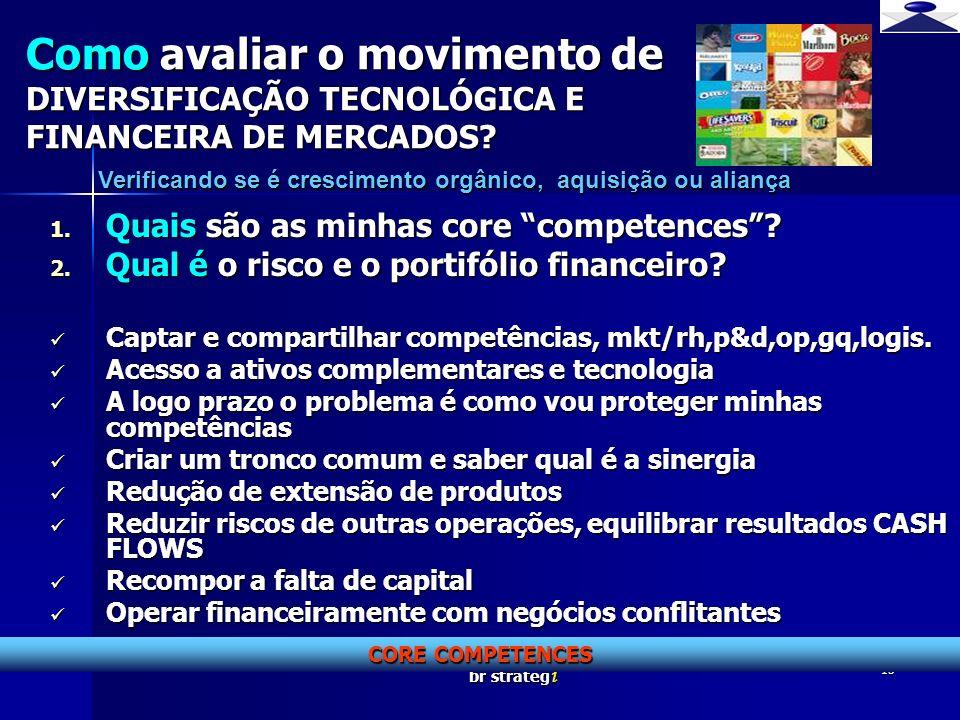 Como avaliar o movimento de DIVERSIFICAÇÃO TECNOLÓGICA E FINANCEIRA DE MERCADOS