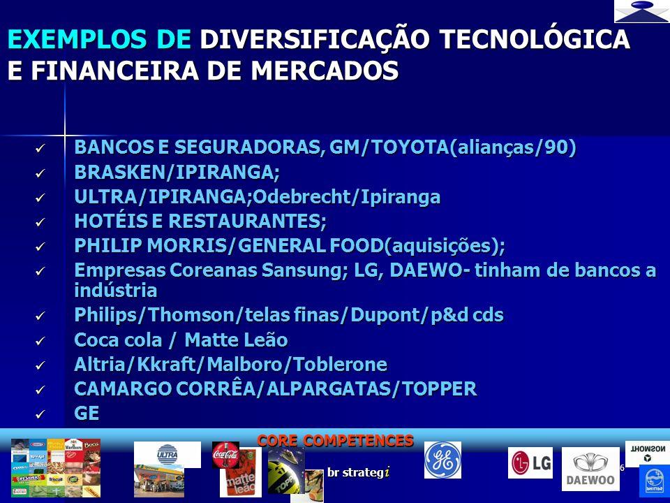 EXEMPLOS DE DIVERSIFICAÇÃO TECNOLÓGICA E FINANCEIRA DE MERCADOS