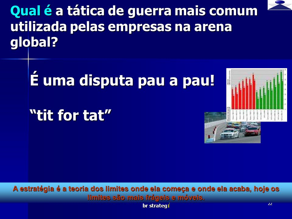 É uma disputa pau a pau! tit for tat