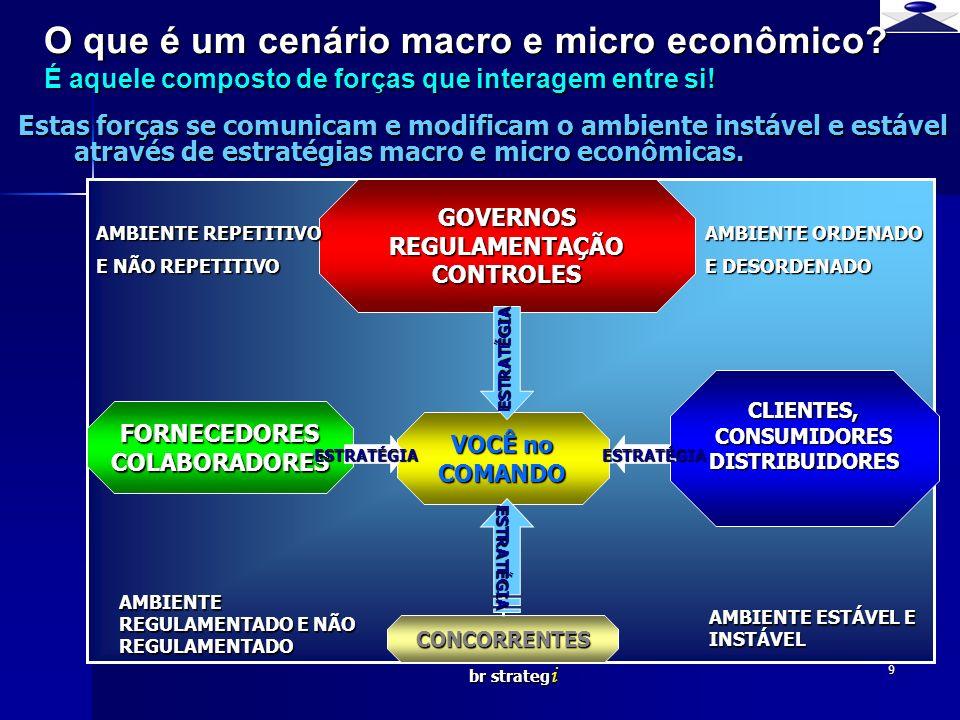 GOVERNOS REGULAMENTAÇÃO CONTROLES CLIENTES, CONSUMIDORES