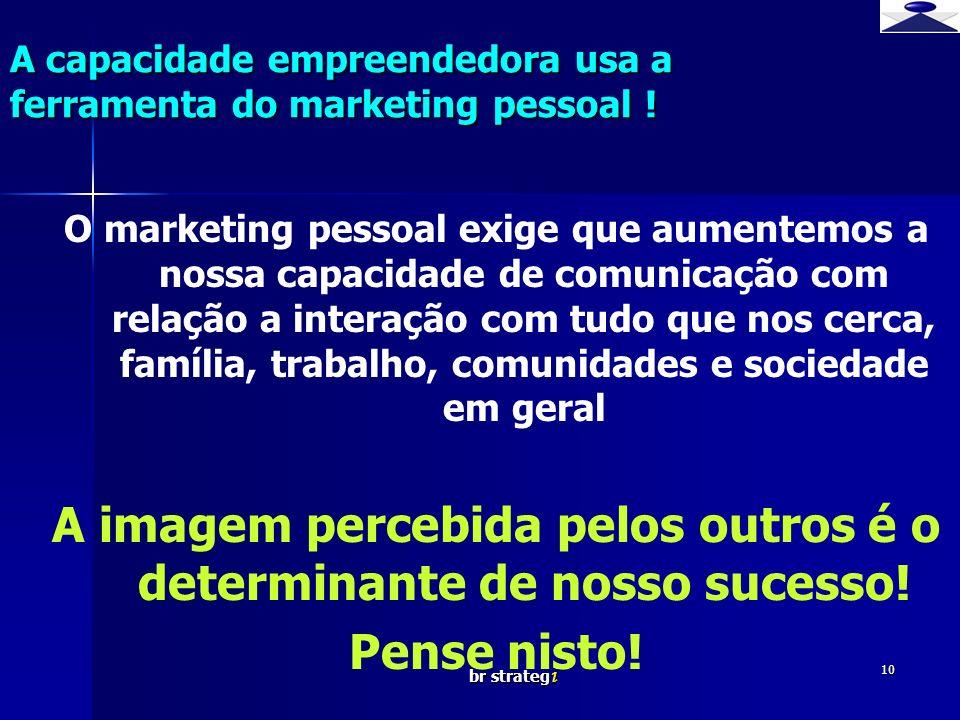 A capacidade empreendedora usa a ferramenta do marketing pessoal !