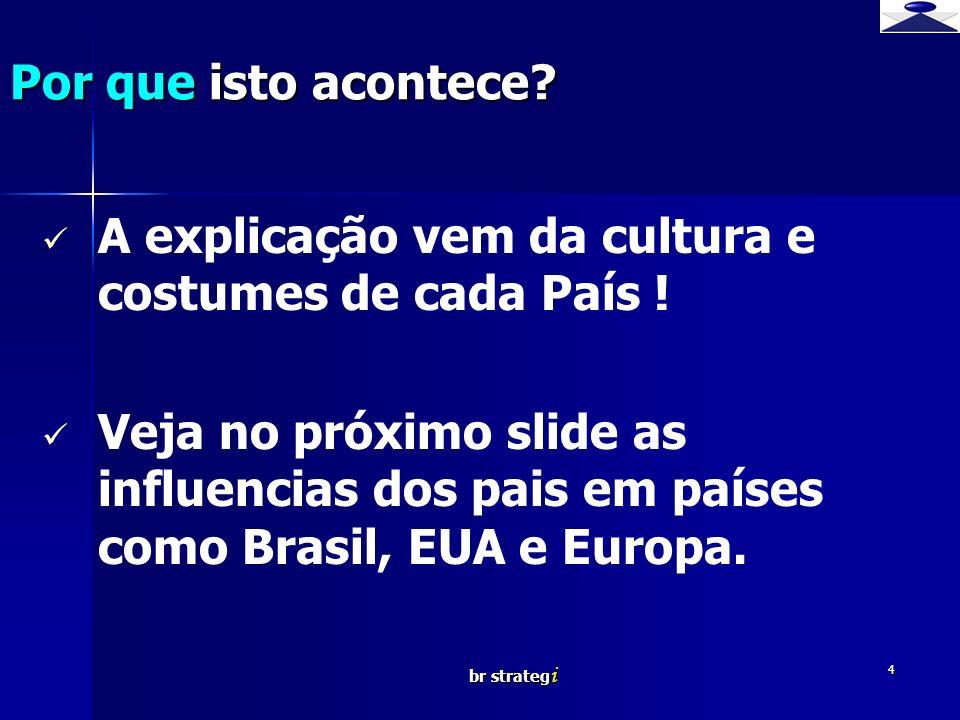 A explicação vem da cultura e costumes de cada País !