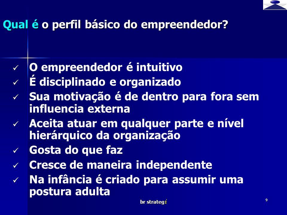 Qual é o perfil básico do empreendedor