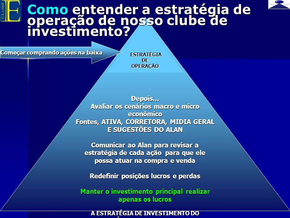 Como entender a estratégia de operação de nosso clube de investimento
