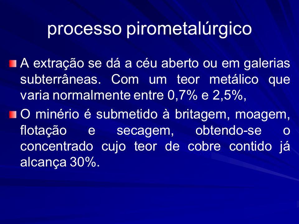 processo pirometalúrgico