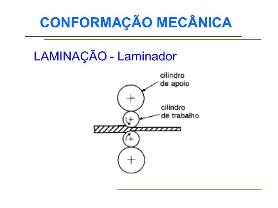CONFORMAÇÃO MECÂNICA LAMINAÇÃO - Laminador