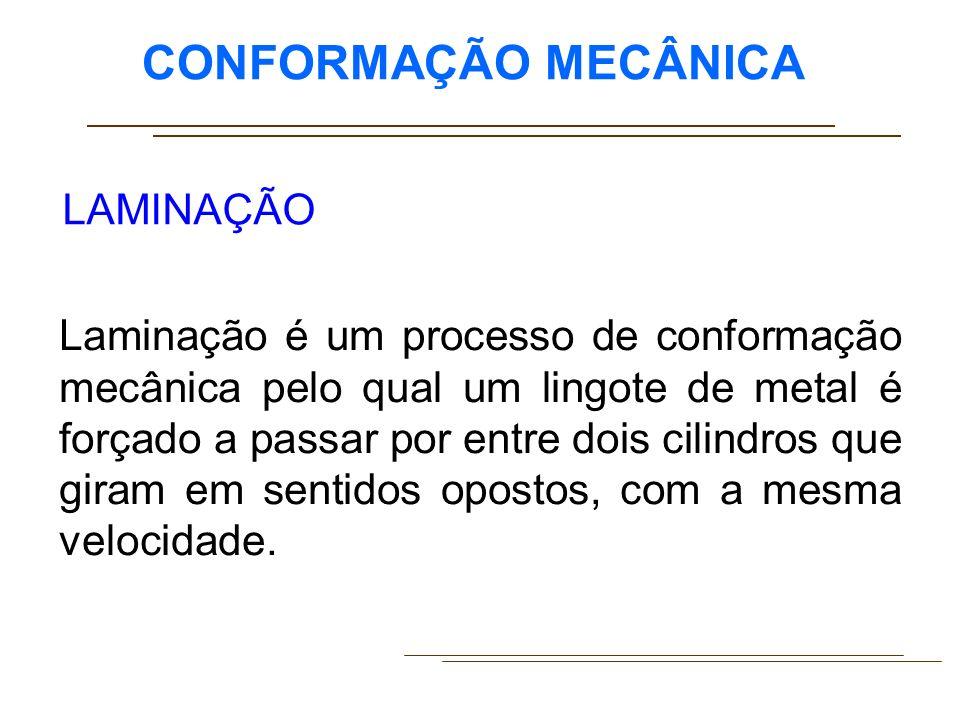 CONFORMAÇÃO MECÂNICA LAMINAÇÃO