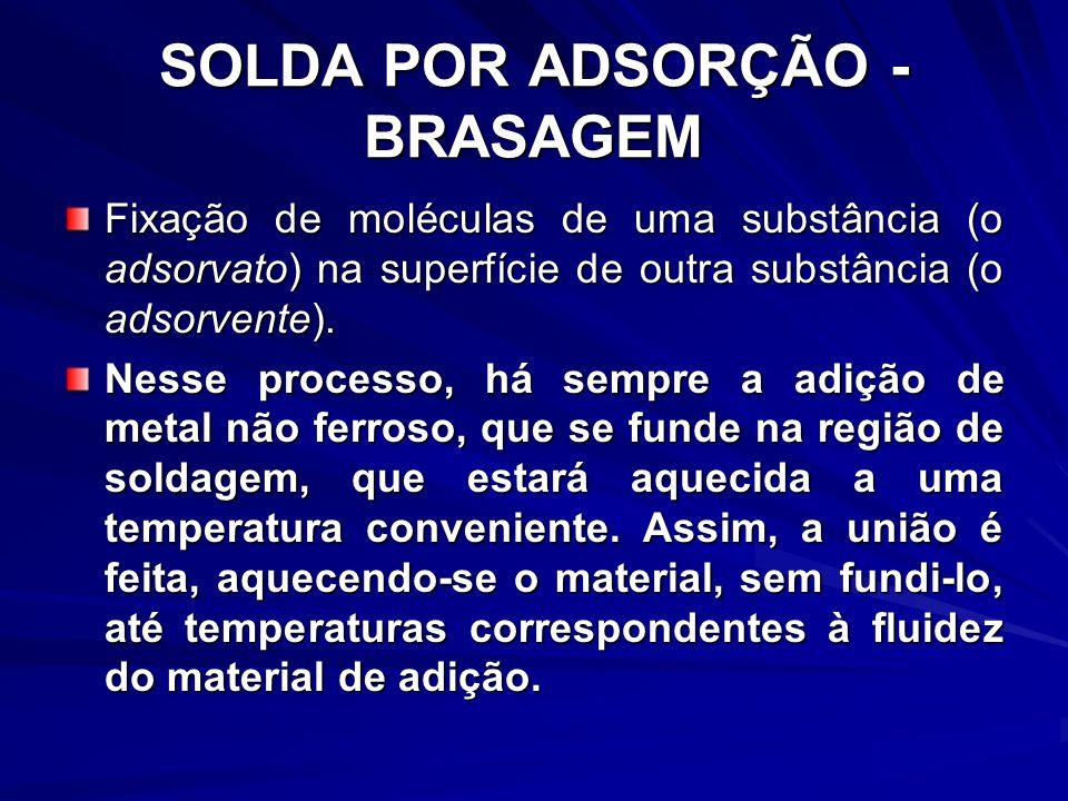 SOLDA POR ADSORÇÃO - BRASAGEM