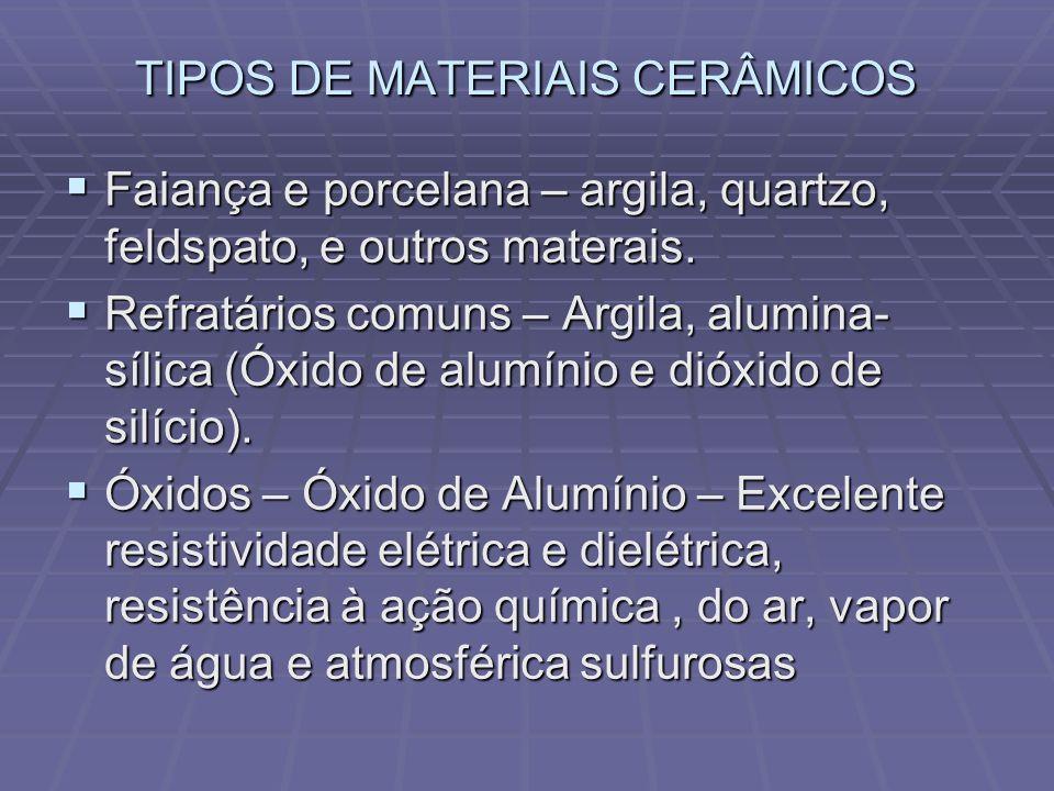 TIPOS DE MATERIAIS CERÂMICOS