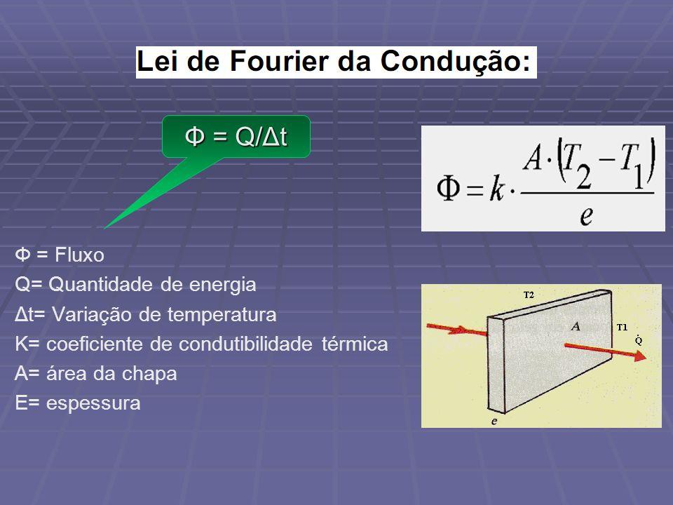 Φ = Q/Δt Φ = Fluxo Q= Quantidade de energia