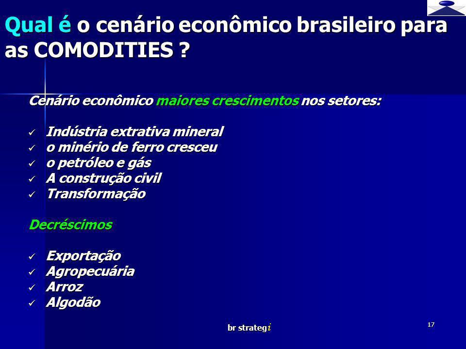 Qual é o cenário econômico brasileiro para as COMODITIES
