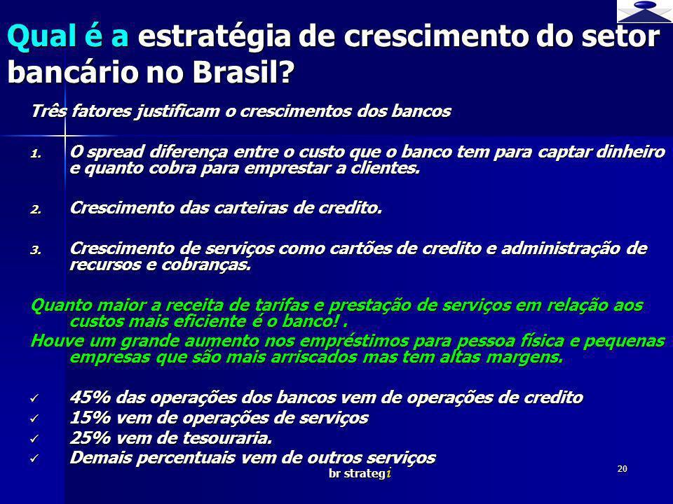 Qual é a estratégia de crescimento do setor bancário no Brasil