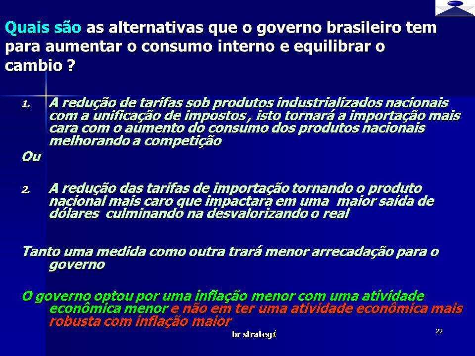 Quais são as alternativas que o governo brasileiro tem para aumentar o consumo interno e equilibrar o cambio