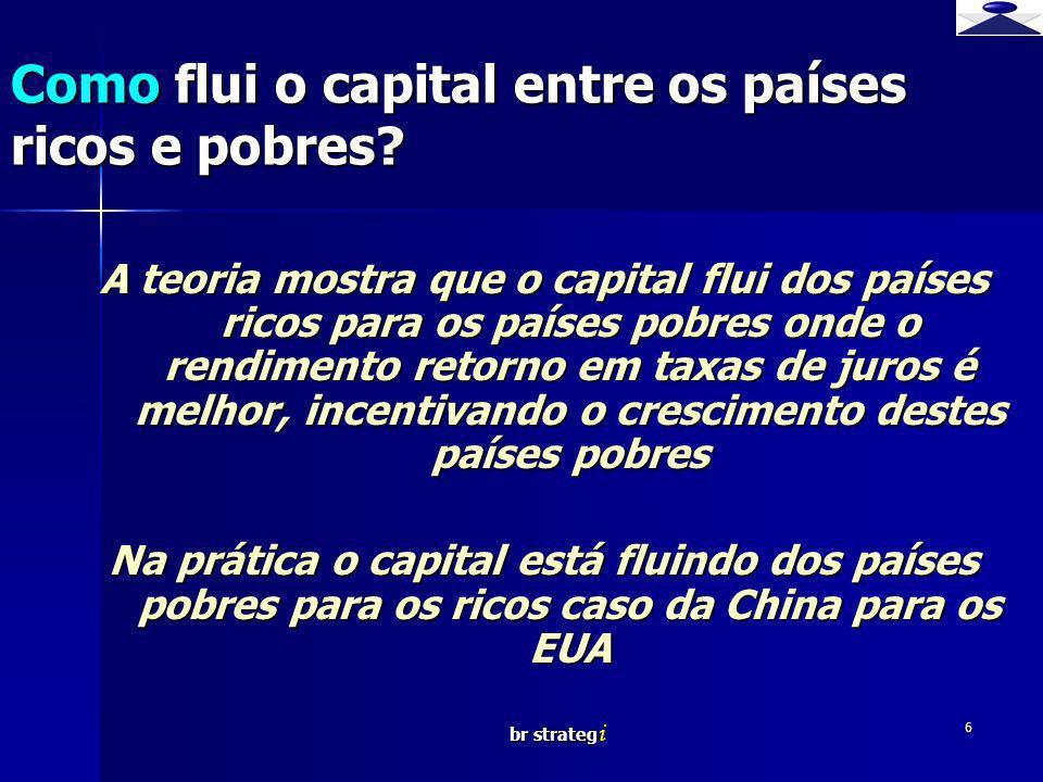 Como flui o capital entre os países ricos e pobres