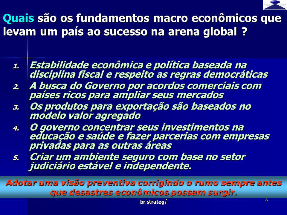 Quais são os fundamentos macro econômicos que levam um país ao sucesso na arena global