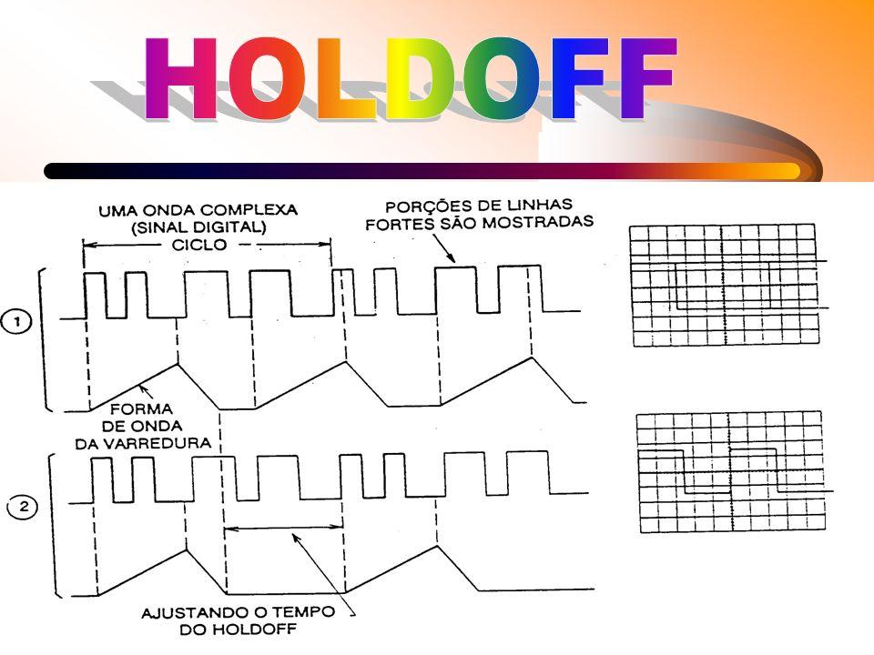 HOLDOFF