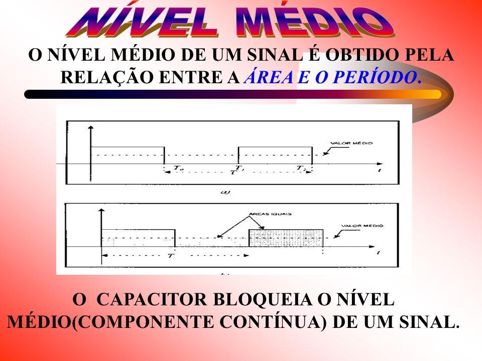 O CAPACITOR BLOQUEIA O NÍVEL MÉDIO(COMPONENTE CONTÍNUA) DE UM SINAL.