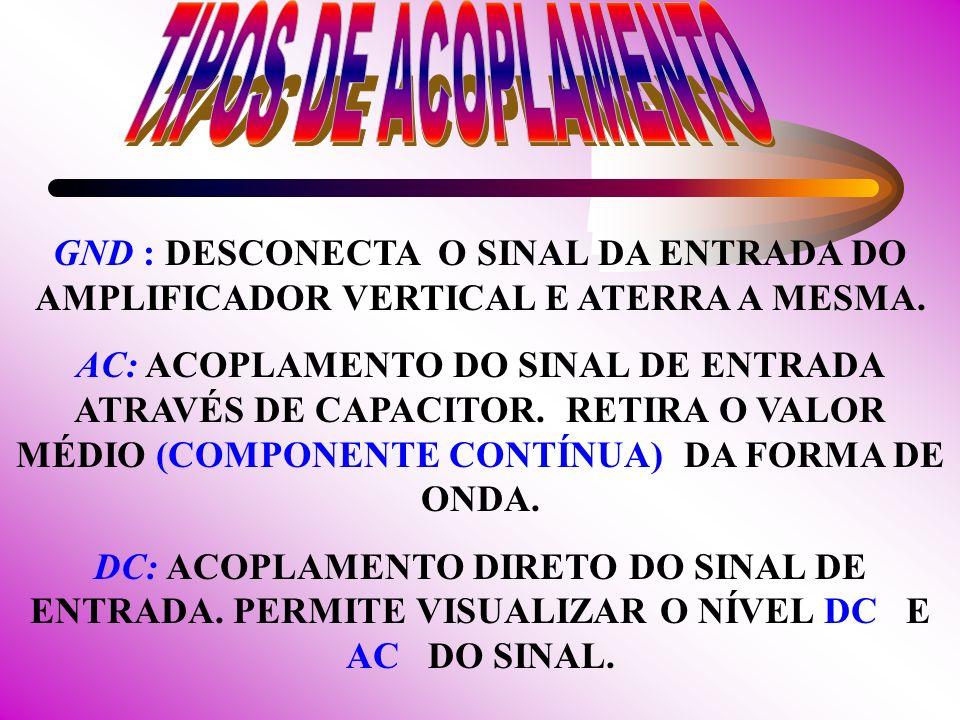 TIPOS DE ACOPLAMENTO GND : DESCONECTA O SINAL DA ENTRADA DO AMPLIFICADOR VERTICAL E ATERRA A MESMA.
