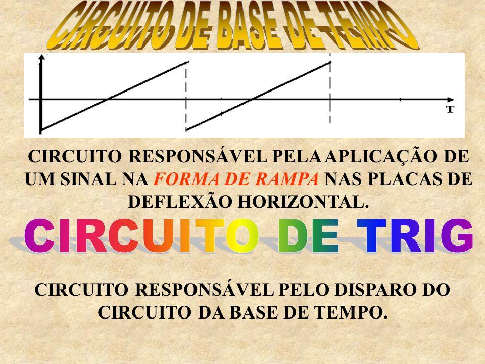 CIRCUITO DE BASE DE TEMPO CIRCUITO DE TRIG