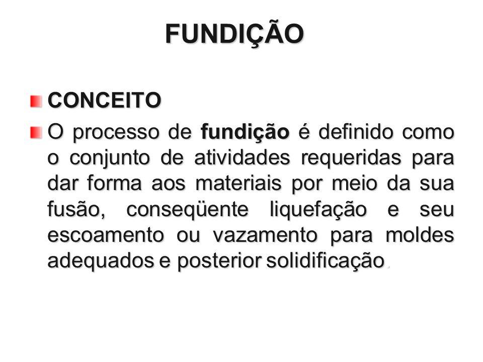 FUNDIÇÃO CONCEITO.