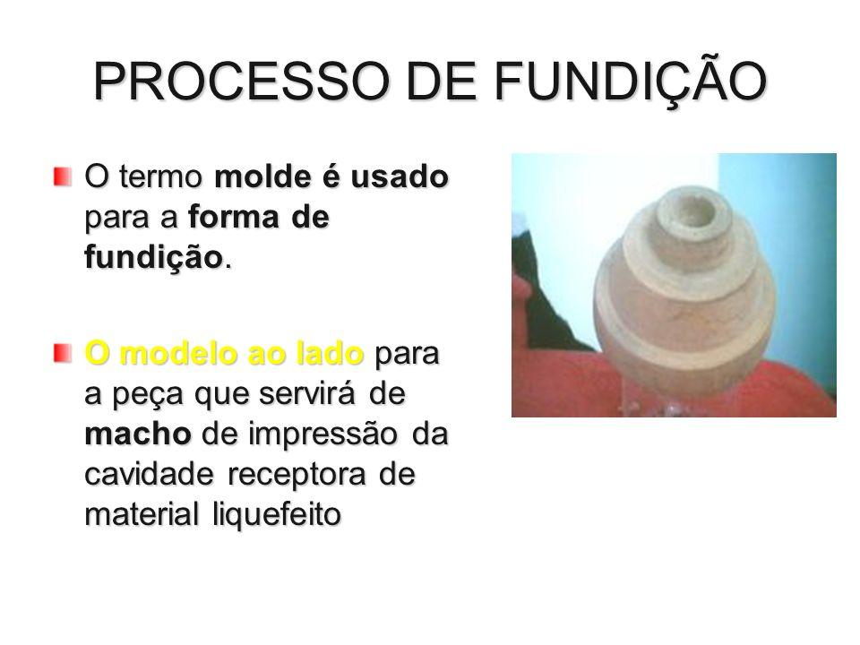 PROCESSO DE FUNDIÇÃO O termo molde é usado para a forma de fundição.