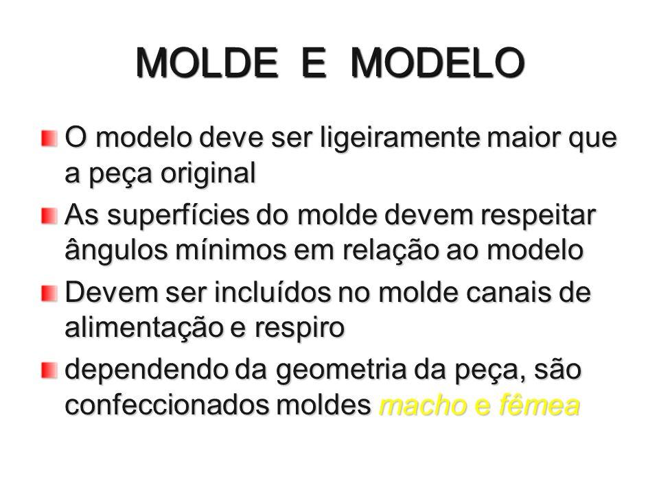 MOLDE E MODELO O modelo deve ser ligeiramente maior que a peça original.