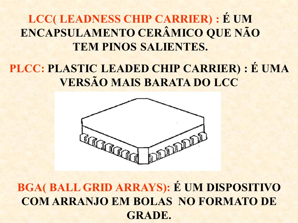 PLCC: PLASTIC LEADED CHIP CARRIER) : É UMA VERSÃO MAIS BARATA DO LCC