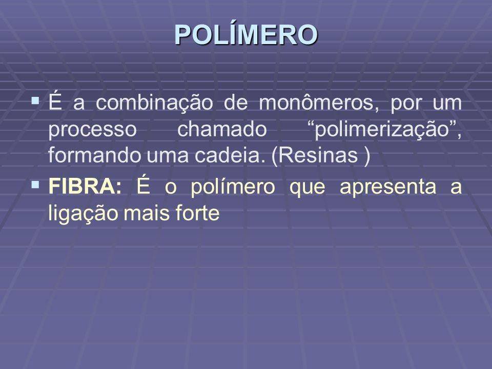 POLÍMERO É a combinação de monômeros, por um processo chamado polimerização , formando uma cadeia. (Resinas )