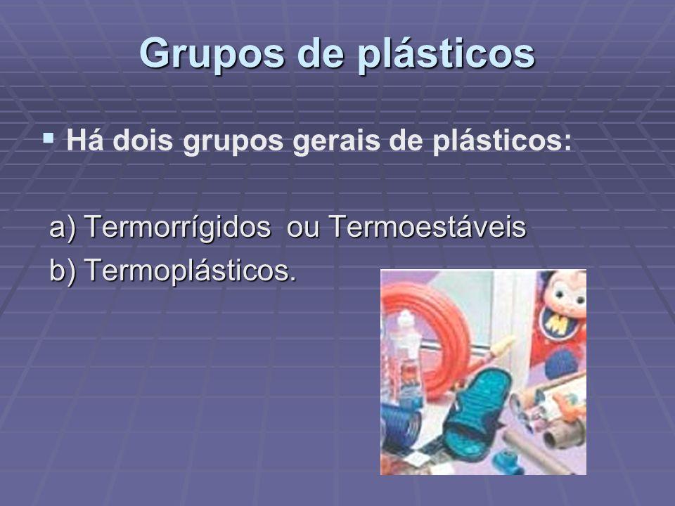 Grupos de plásticos Há dois grupos gerais de plásticos: