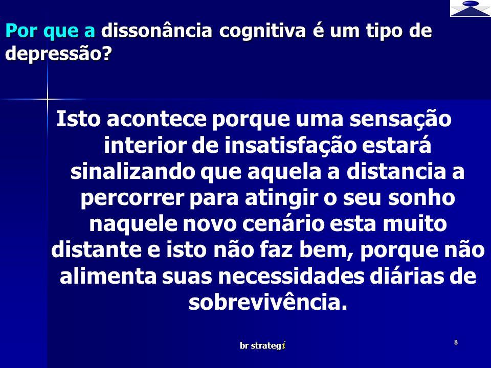 Por que a dissonância cognitiva é um tipo de depressão