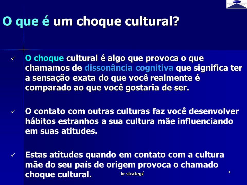 O que é um choque cultural