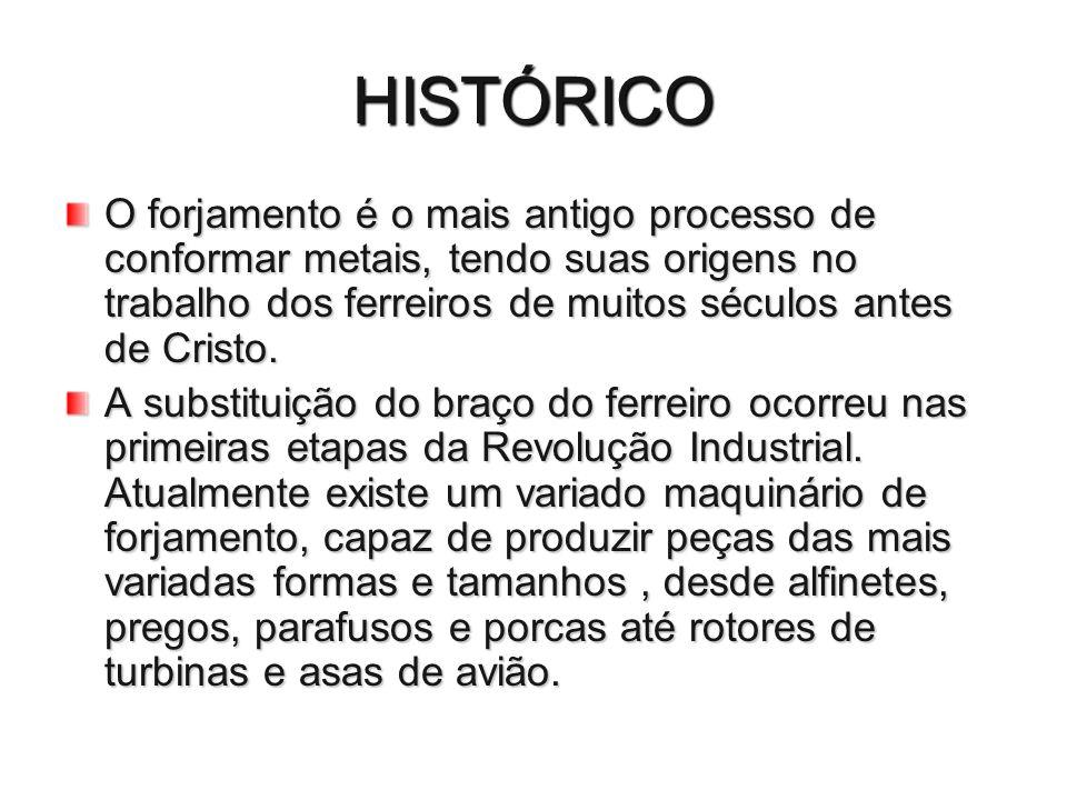 HISTÓRICO O forjamento é o mais antigo processo de conformar metais, tendo suas origens no trabalho dos ferreiros de muitos séculos antes de Cristo.