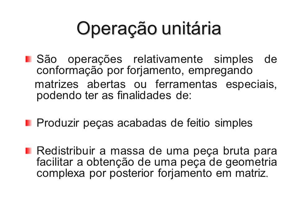 Operação unitária São operações relativamente simples de conformação por forjamento, empregando.