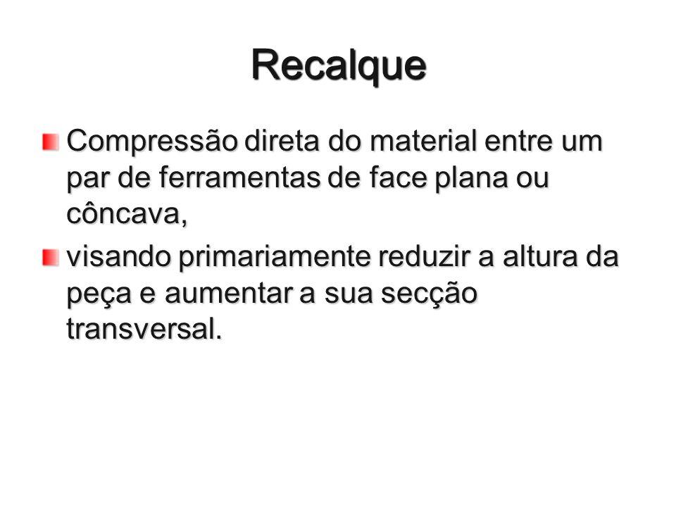 Recalque Compressão direta do material entre um par de ferramentas de face plana ou côncava,