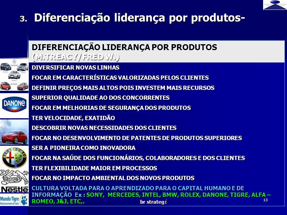 Diferenciação liderança por produtos-
