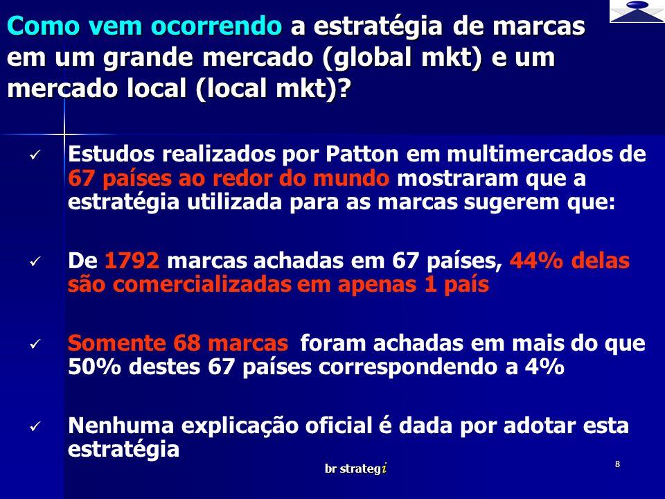 Como vem ocorrendo a estratégia de marcas em um grande mercado (global mkt) e um mercado local (local mkt)
