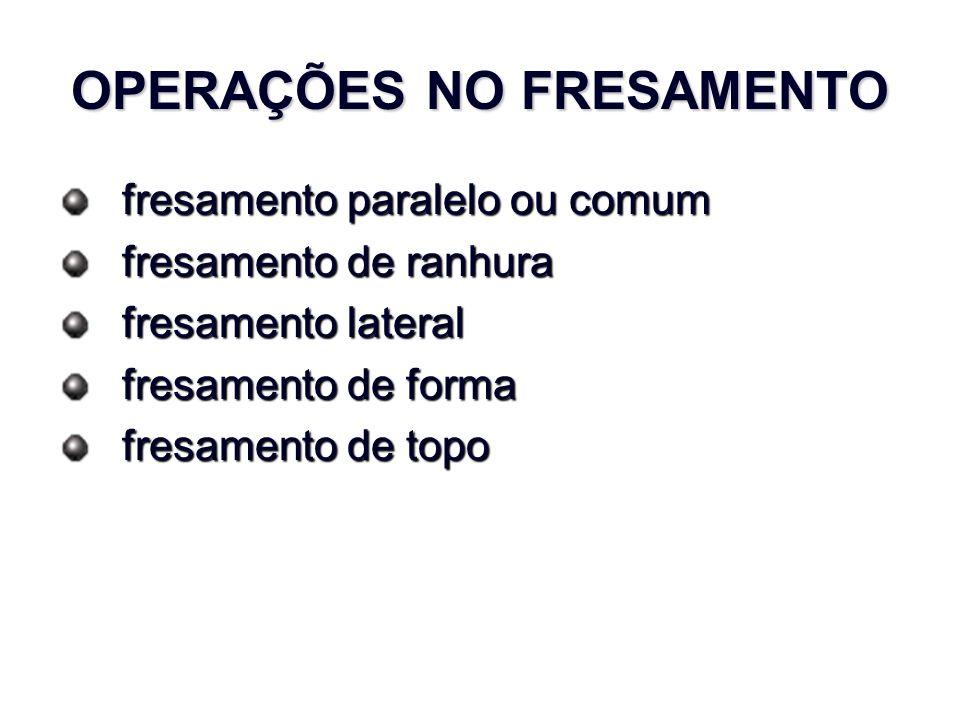 OPERAÇÕES NO FRESAMENTO