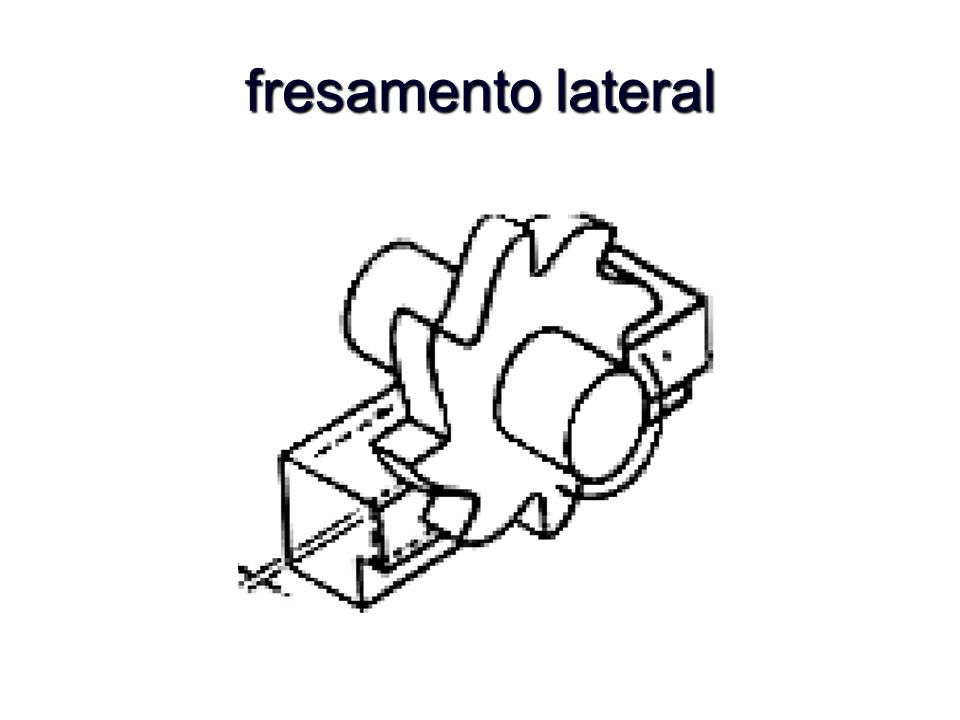 fresamento lateral