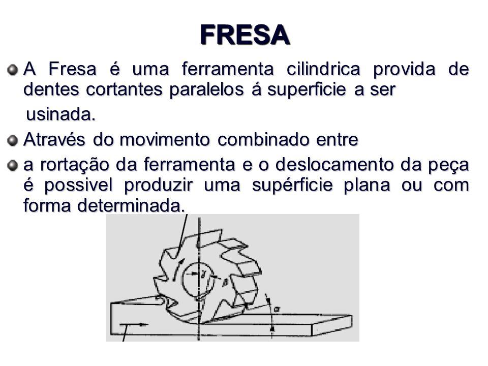 FRESA A Fresa é uma ferramenta cilindrica provida de dentes cortantes paralelos á superficie a ser.