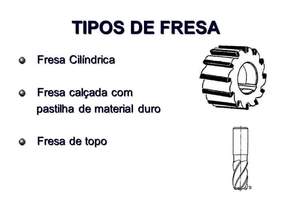 TIPOS DE FRESA Fresa Cilíndrica Fresa calçada com