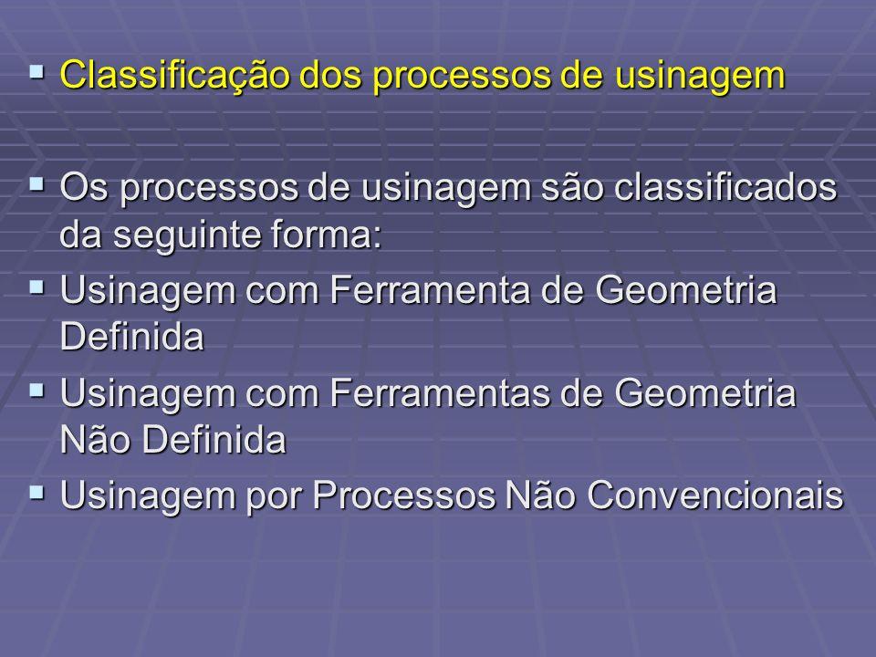 Classificação dos processos de usinagem