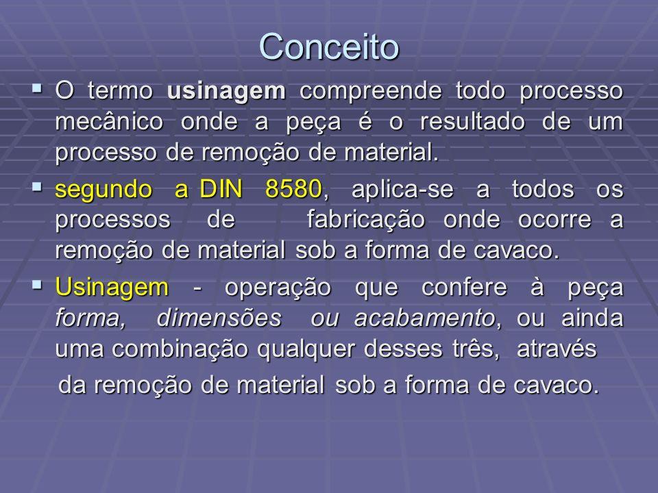 Conceito O termo usinagem compreende todo processo mecânico onde a peça é o resultado de um processo de remoção de material.