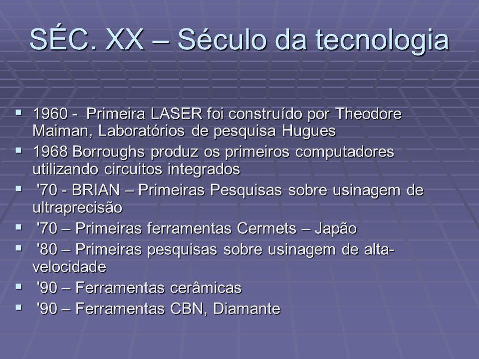 SÉC. XX – Século da tecnologia