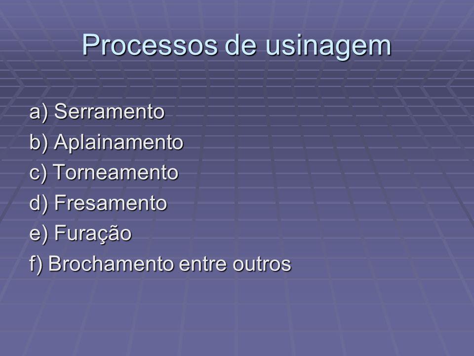 Processos de usinagem a) Serramento b) Aplainamento c) Torneamento